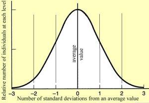 image-bell-curve-i14